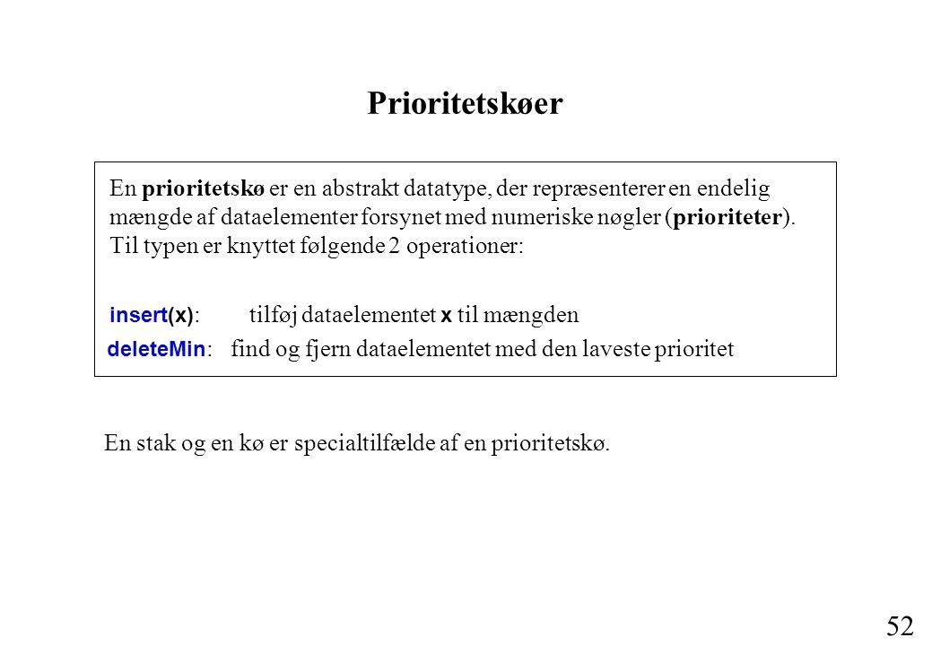 52 Prioritetskøer En prioritetskø er en abstrakt datatype, der repræsenterer en endelig mængde af dataelementer forsynet med numeriske nøgler (prioriteter).