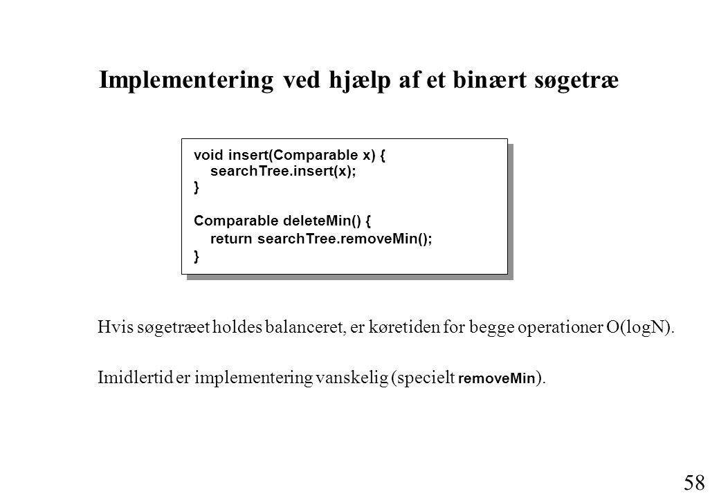 58 Implementering ved hjælp af et binært søgetræ void insert(Comparable x) { searchTree.insert(x); } Comparable deleteMin() { return searchTree.removeMin(); } Hvis søgetræet holdes balanceret, er køretiden for begge operationer O(logN).