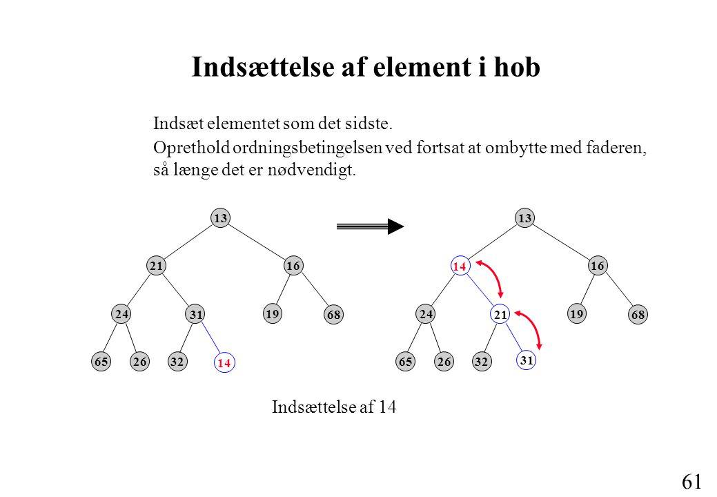 61 Indsættelse af element i hob Indsæt elementet som det sidste.