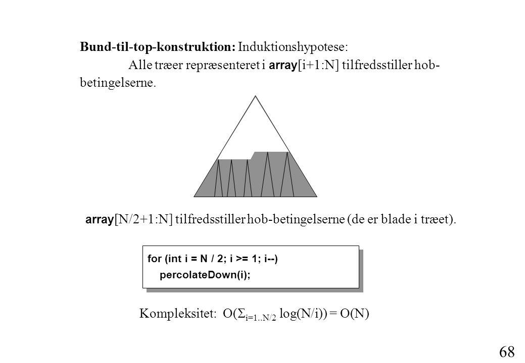 68 Bund-til-top-konstruktion: Induktionshypotese: Alle træer repræsenteret i array [i+1:N] tilfredsstiller hob- betingelserne.
