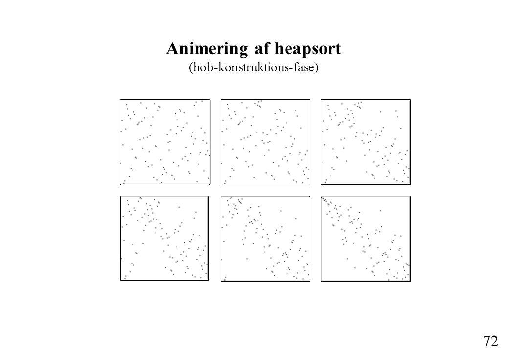 72 Animering af heapsort (hob-konstruktions-fase)