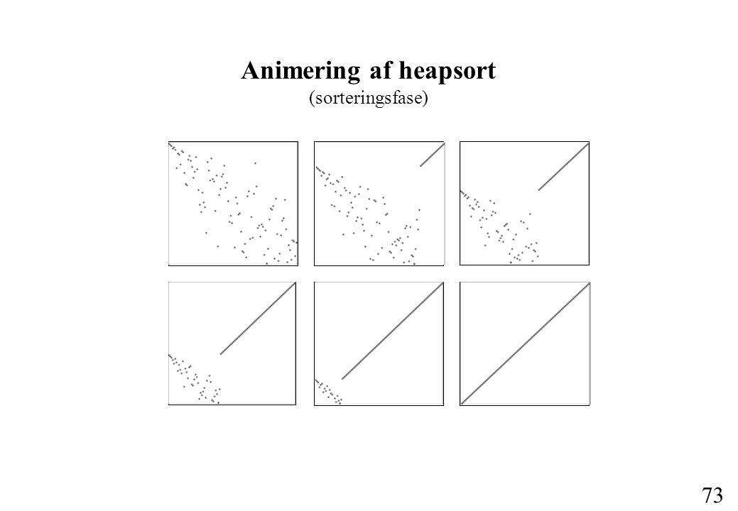 73 Animering af heapsort (sorteringsfase)
