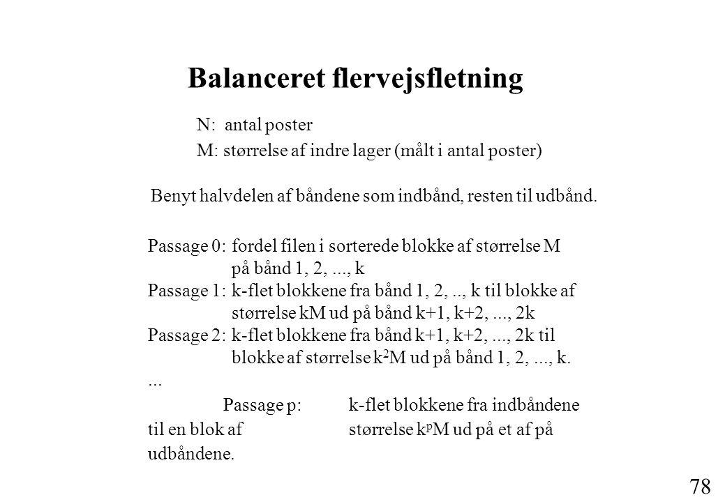 78 Balanceret flervejsfletning N: antal poster M: størrelse af indre lager (målt i antal poster) Benyt halvdelen af båndene som indbånd, resten til udbånd.