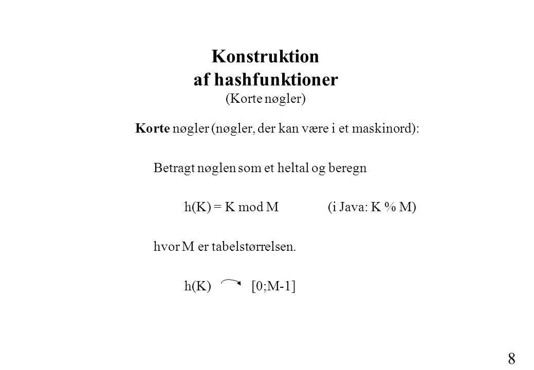 8 Konstruktion af hashfunktioner (Korte nøgler) Korte nøgler (nøgler, der kan være i et maskinord): Betragt nøglen som et heltal og beregn h(K) = K mod M (i Java: K % M) hvor M er tabelstørrelsen.