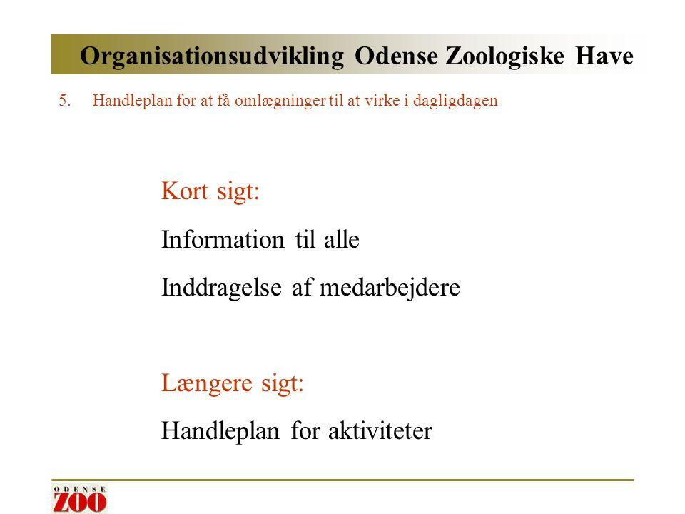 Organisationsudvikling Odense Zoologiske Have 5.Handleplan for at få omlægninger til at virke i dagligdagen Kort sigt: Information til alle Inddragelse af medarbejdere Længere sigt: Handleplan for aktiviteter