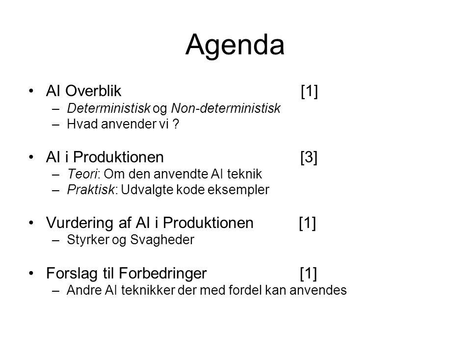 Agenda AI Overblik [1] –Deterministisk og Non-deterministisk –Hvad anvender vi .