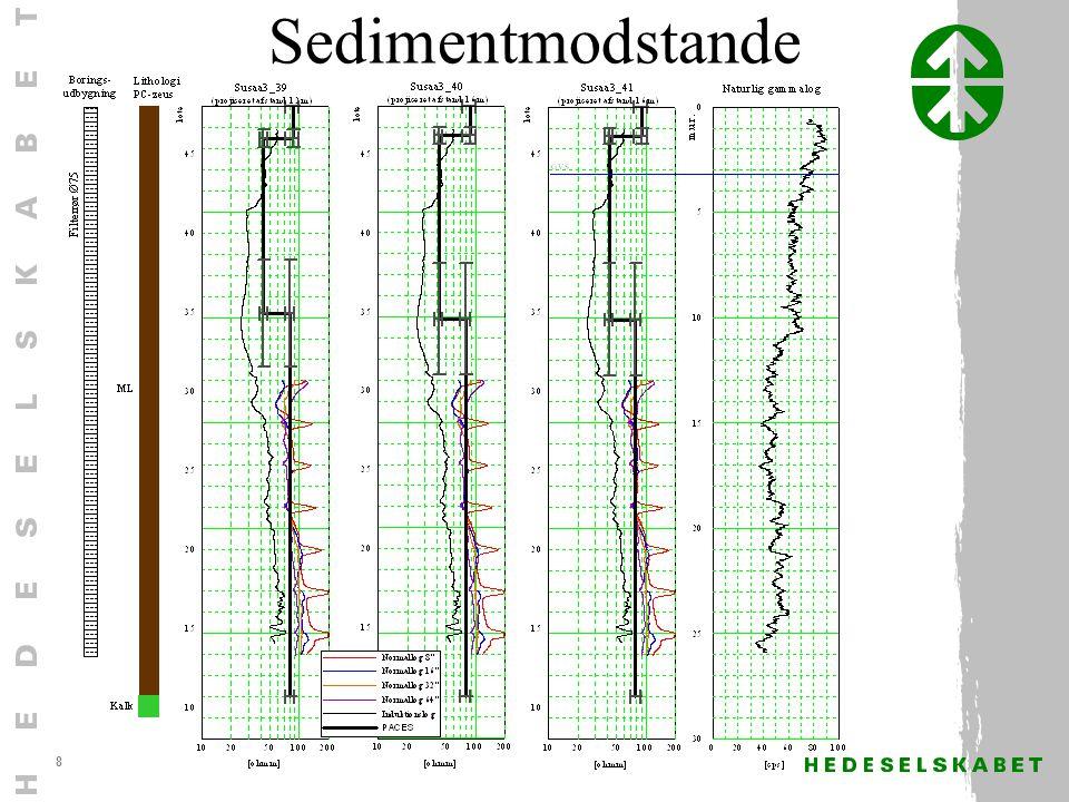 8 Sedimentmodstande