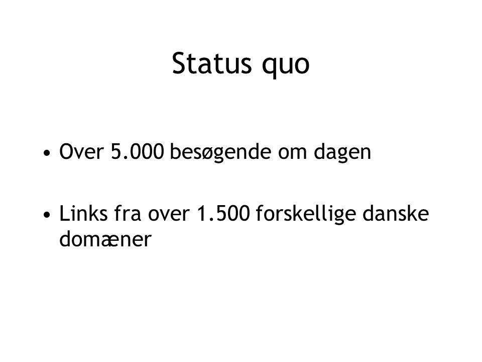 Status quo Over 5.000 besøgende om dagen Links fra over 1.500 forskellige danske domæner