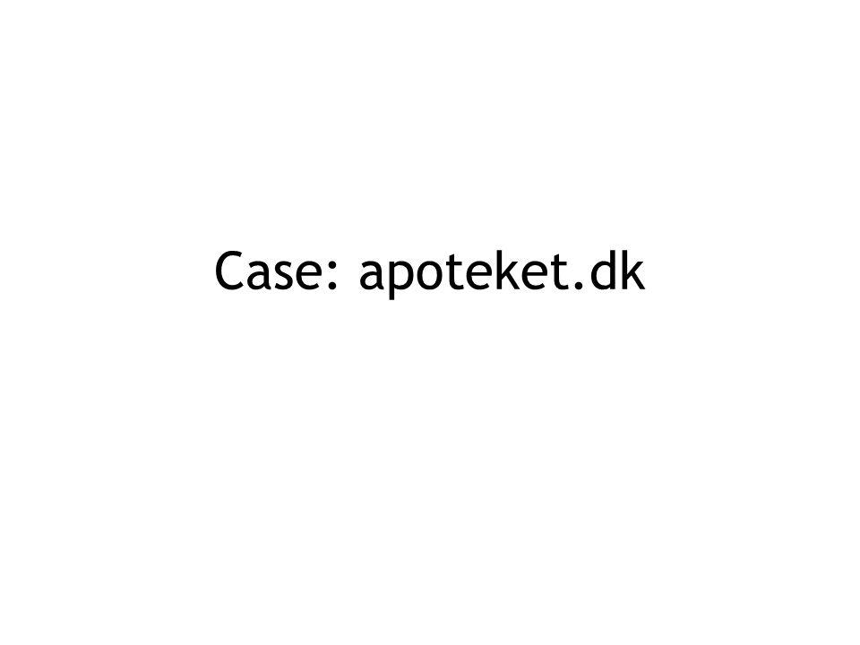 Case: apoteket.dk