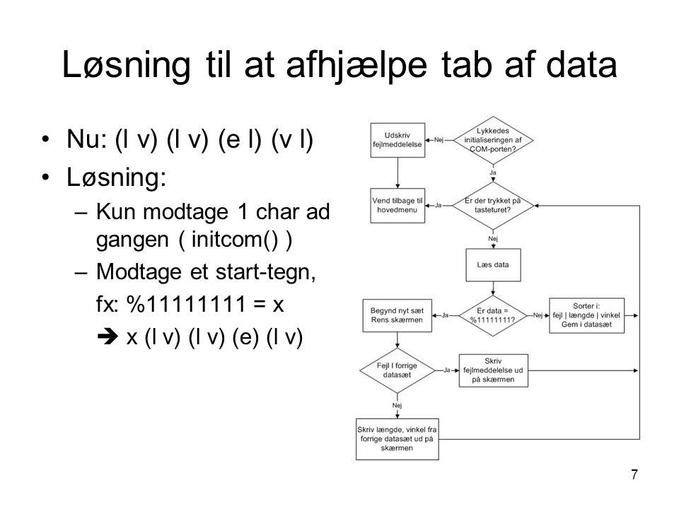 7 Løsning til at afhjælpe tab af data Nu: (l v) (l v) (e l) (v l) Løsning: –Kun modtage 1 char ad gangen ( initcom() ) –Modtage et start-tegn, fx: %11111111 = x  x (l v) (l v) (e) (l v)