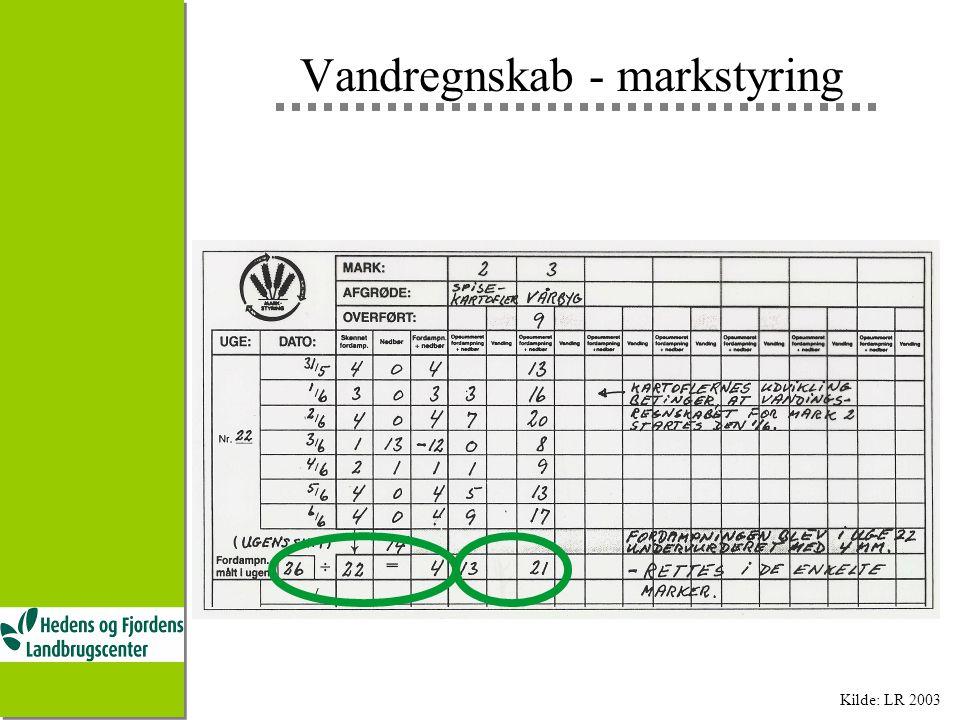 Vandregnskab - markstyring Kilde: LR 2003