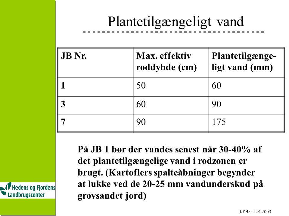 Plantetilgængeligt vand På JB 1 bør der vandes senest når 30-40% af det plantetilgængelige vand i rodzonen er brugt.