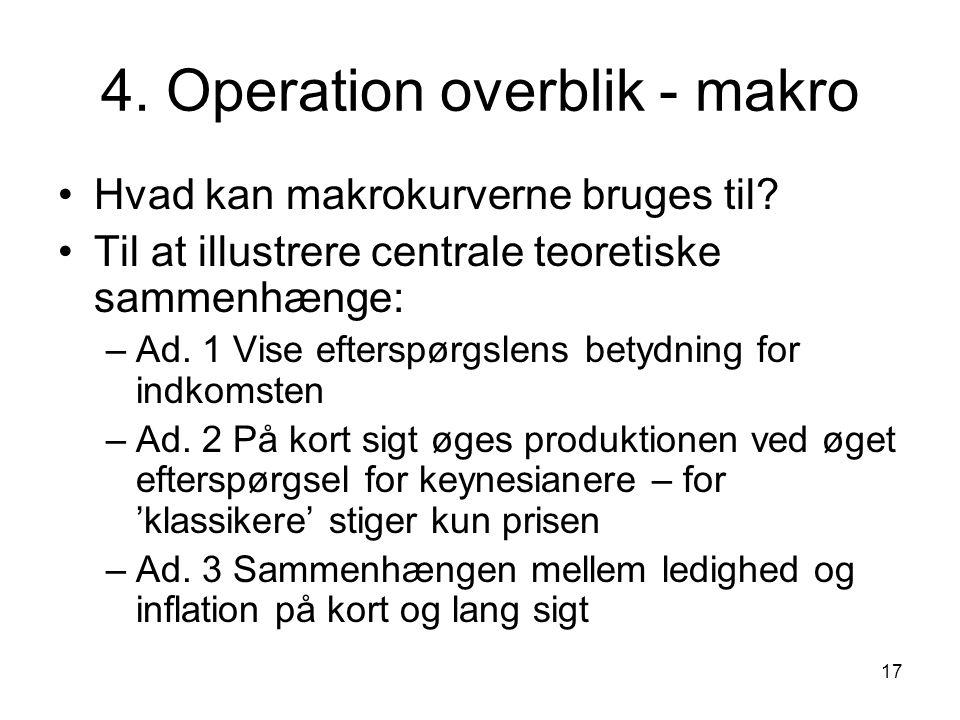 17 4. Operation overblik - makro Hvad kan makrokurverne bruges til.