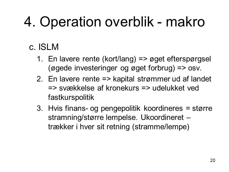20 4. Operation overblik - makro c.
