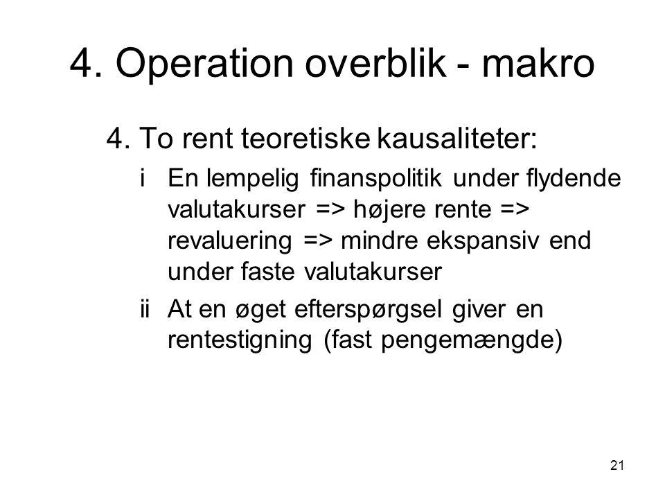 21 4. Operation overblik - makro 4.