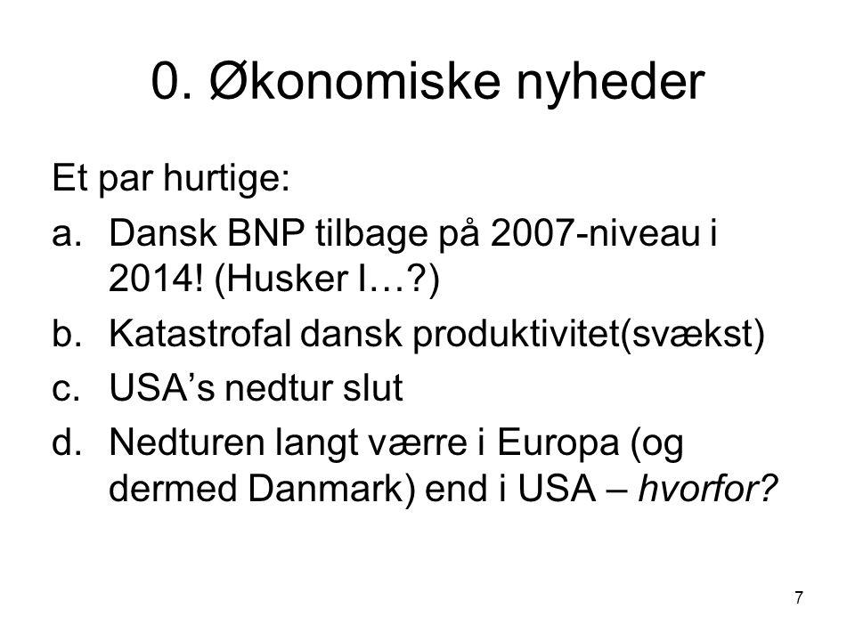 7 0. Økonomiske nyheder Et par hurtige: a.Dansk BNP tilbage på 2007-niveau i 2014.
