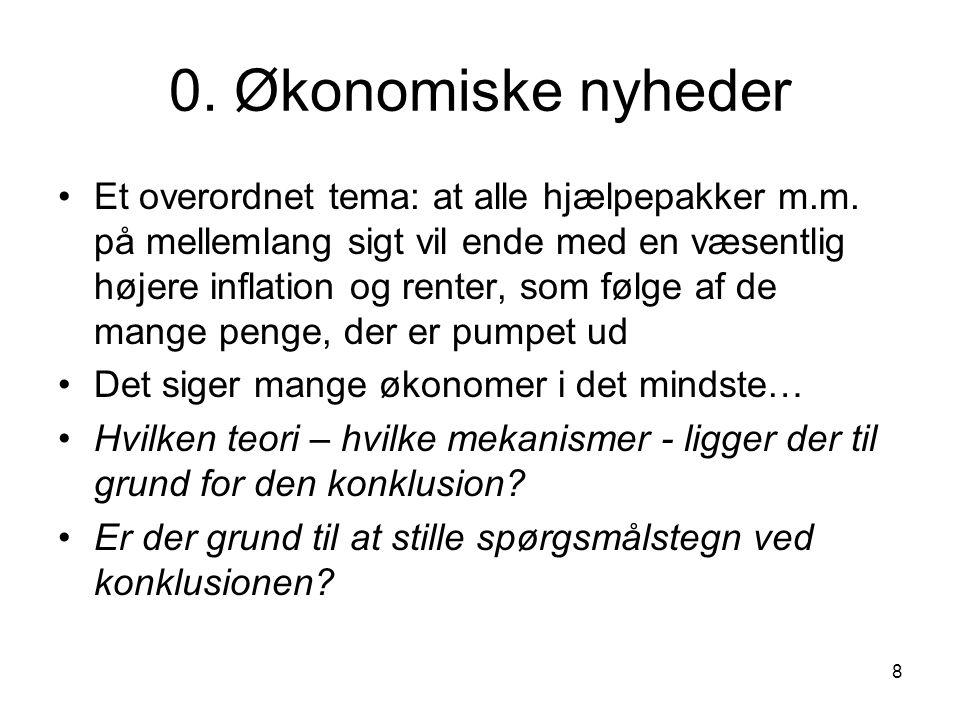8 0. Økonomiske nyheder Et overordnet tema: at alle hjælpepakker m.m.