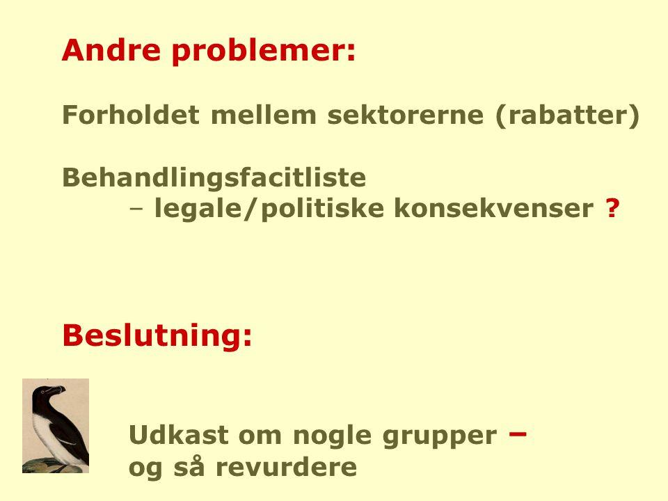 Andre problemer: Forholdet mellem sektorerne (rabatter) Behandlingsfacitliste – legale/politiske konsekvenser .