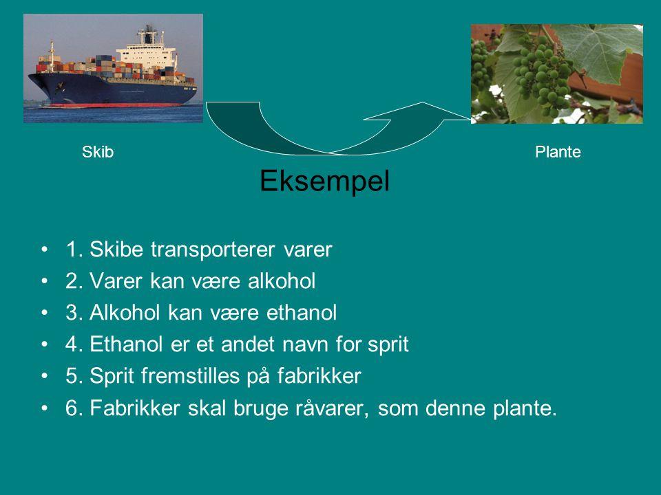 1. Skibe transporterer varer 2. Varer kan være alkohol 3.