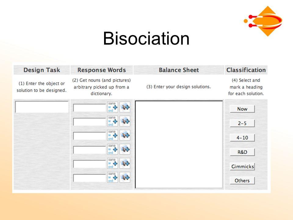 Bisociation