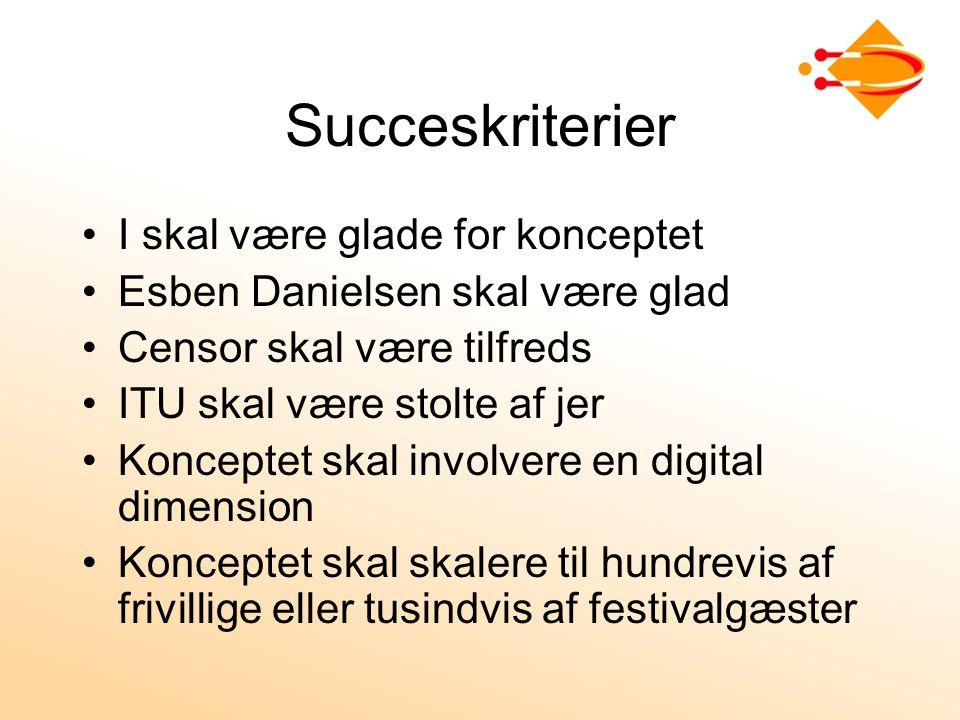 Succeskriterier I skal være glade for konceptet Esben Danielsen skal være glad Censor skal være tilfreds ITU skal være stolte af jer Konceptet skal involvere en digital dimension Konceptet skal skalere til hundrevis af frivillige eller tusindvis af festivalgæster