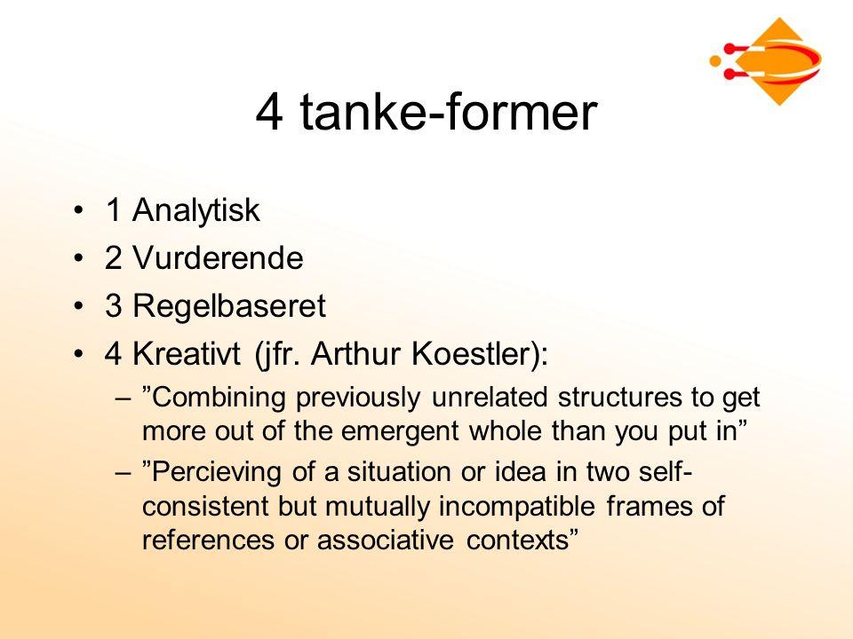 4 tanke-former 1 Analytisk 2 Vurderende 3 Regelbaseret 4 Kreativt (jfr.