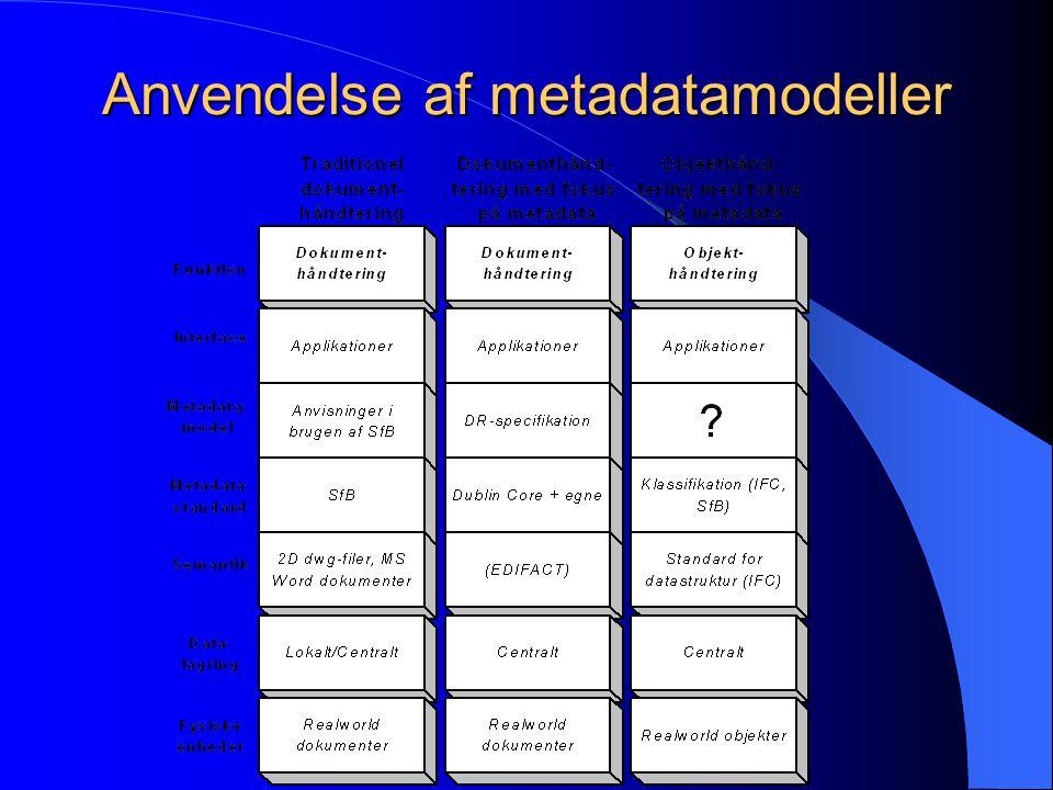 Anvendelse af metadatamodeller