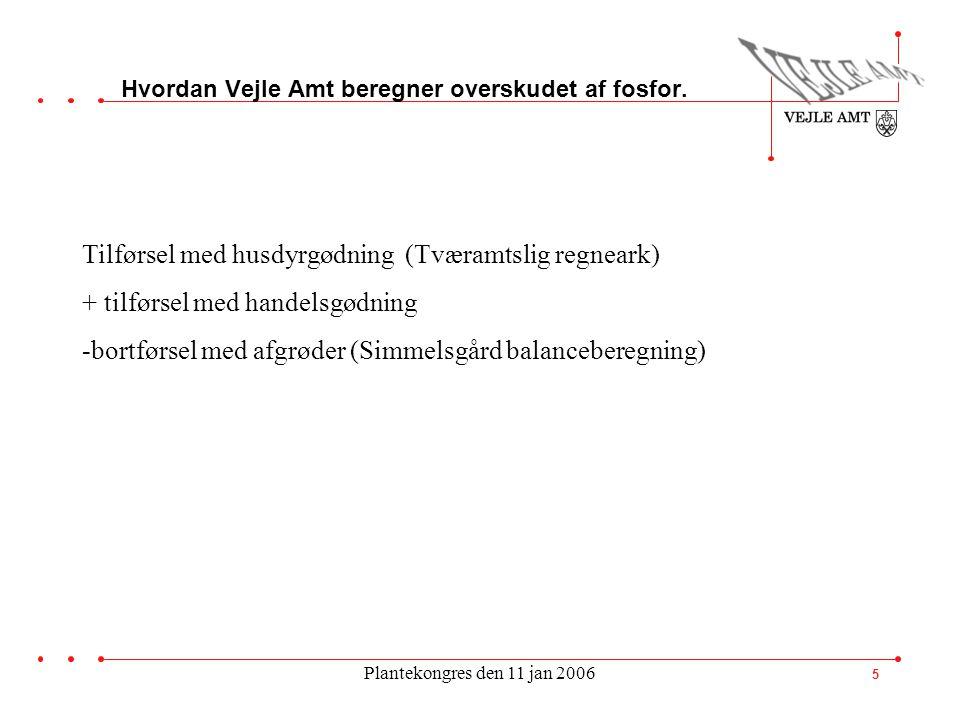 Plantekongres den 11 jan 2006 5 Hvordan Vejle Amt beregner overskudet af fosfor.