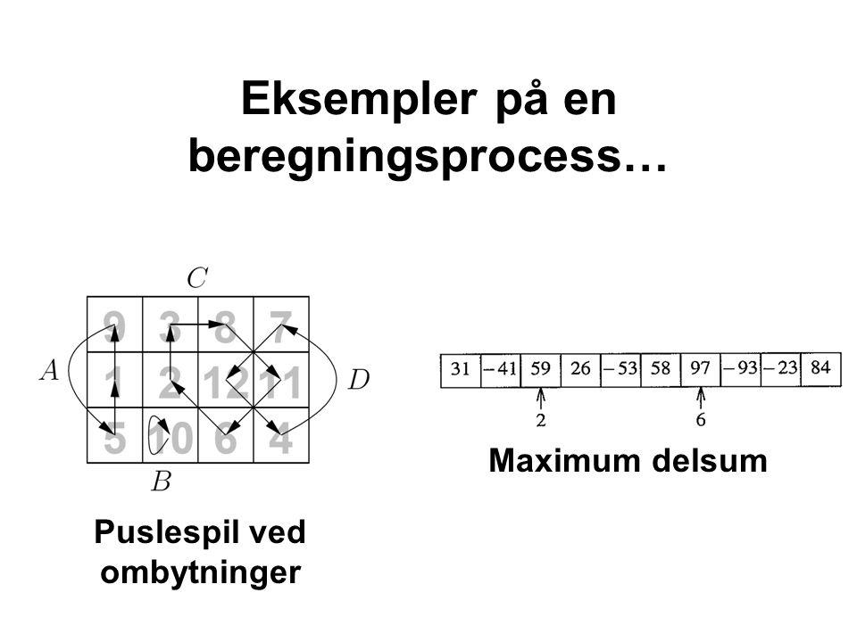 Eksempler på en beregningsprocess… Puslespil ved ombytninger Maximum delsum