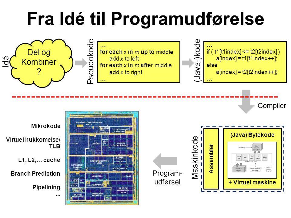 Fra Idé til Programudførelse Del og Kombiner .