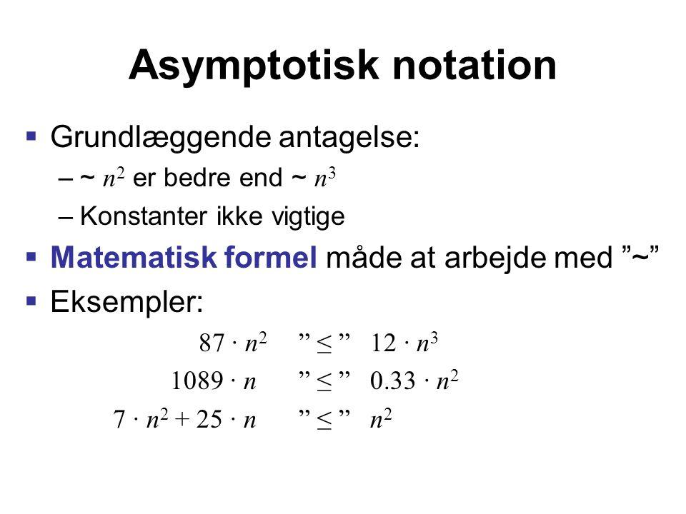 Asymptotisk notation  Grundlæggende antagelse: –~ n 2 er bedre end ~ n 3 –Konstanter ikke vigtige  Matematisk formel måde at arbejde med ~  Eksempler: 87 · n 2 ≤ 12 · n 3 1089 · n ≤ 0.33 · n 2 7 · n 2 + 25 · n ≤ n 2