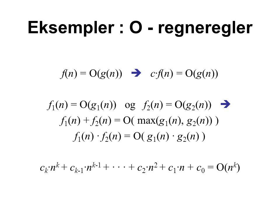 f(n) = O(g(n))  c·f(n) = O(g(n)) f 1 (n) = O(g 1 (n)) og f 2 (n) = O(g 2 (n))  f 1 (n) + f 2 (n) = O( max(g 1 (n), g 2 (n)) ) f 1 (n) · f 2 (n) = O( g 1 (n) · g 2 (n) ) c k ·n k + c k-1 ·n k-1 + · · · + c 2 ·n 2 + c 1 ·n + c 0 = O(n k ) Eksempler : O - regneregler