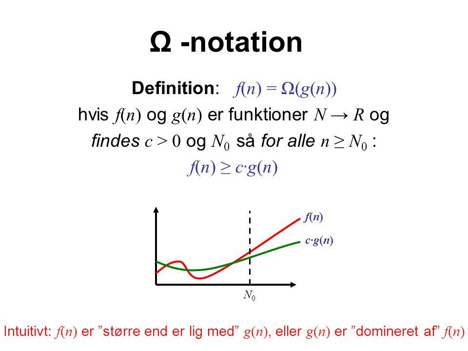 Ω -notation Definition: f(n) = Ω(g(n)) hvis f(n) og g(n) er funktioner N → R og findes c > 0 og N 0 så for alle n ≥ N 0 : f(n) ≥ c·g(n) Intuitivt: f(n) er større end er lig med g(n), eller g(n) er domineret af f(n) N0N0 f(n)f(n) c·g(n)c·g(n)