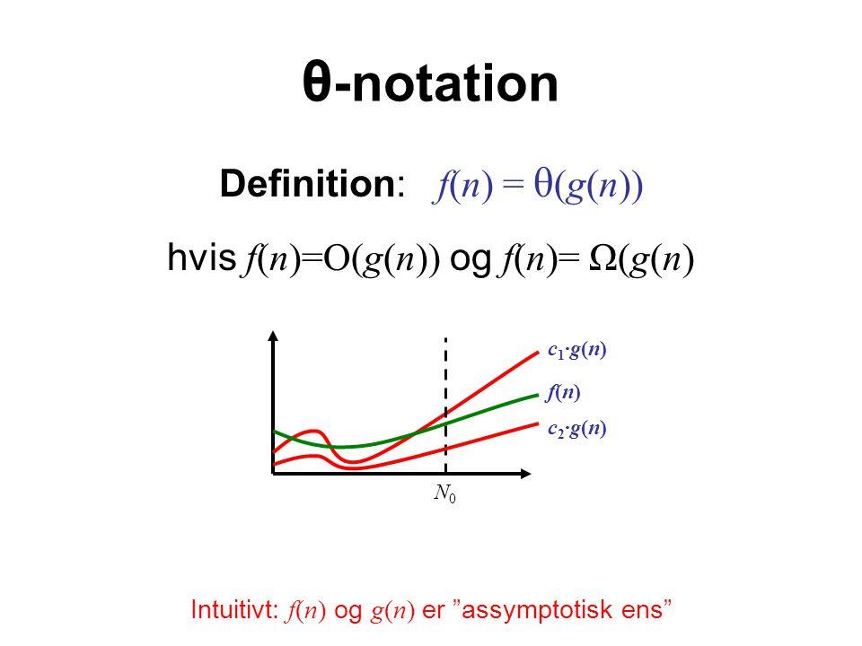 θ -notation Definition: f(n) = θ (g(n)) hvis f(n)=O(g(n)) og f(n)= Ω(g(n) Intuitivt: f(n) og g(n) er assymptotisk ens N0N0 f(n)f(n) c1·g(n)c1·g(n) c2·g(n)c2·g(n)