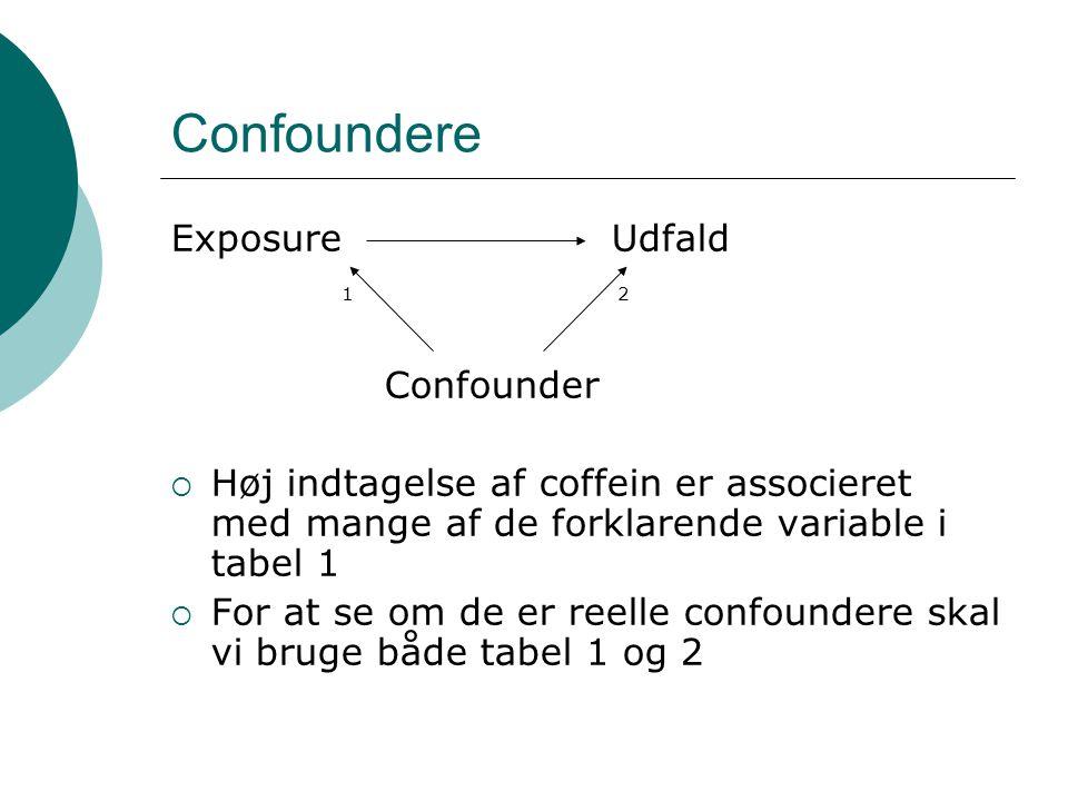 Confoundere Exposure Udfald 1 2 Confounder  Høj indtagelse af coffein er associeret med mange af de forklarende variable i tabel 1  For at se om de er reelle confoundere skal vi bruge både tabel 1 og 2
