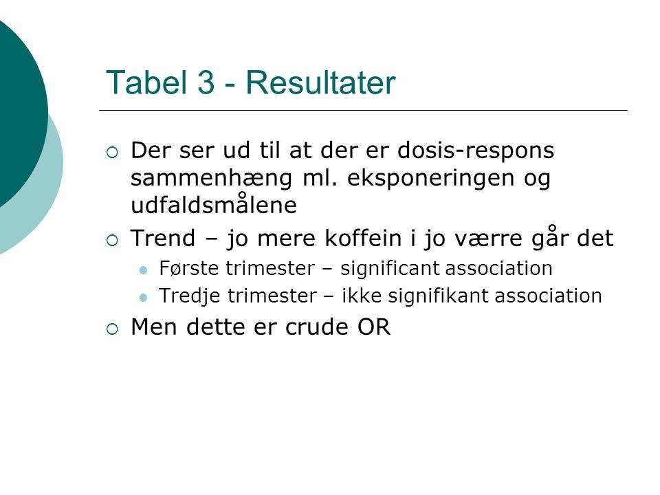 Tabel 3 - Resultater  Der ser ud til at der er dosis-respons sammenhæng ml.