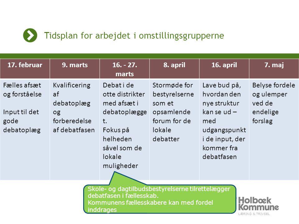 LÆRING & TRIVSEL Tidsplan for arbejdet i omstillingsgrupperne 17.