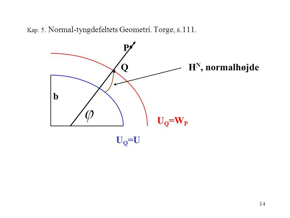 14 Kap. 5. Normal-tyngdefeltets Geometri. Torge, s.111. Q U Q =W P P H N, normalhøjde U Q =U b