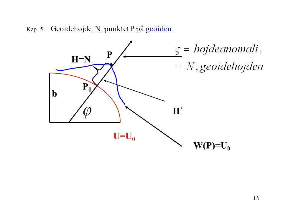 18 Kap. 5. Geoidehøjde, N, punktet P på geoiden. P H*H* U=U 0 b H=N W(P)=U 0 P0P0