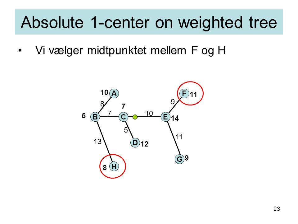 23 Vi vælger midtpunktet mellem F og H Absolute 1-center on weighted tree H CB A D E G F 10 5 8 7 12 14 11 9 8 7 13 5 10 9 11
