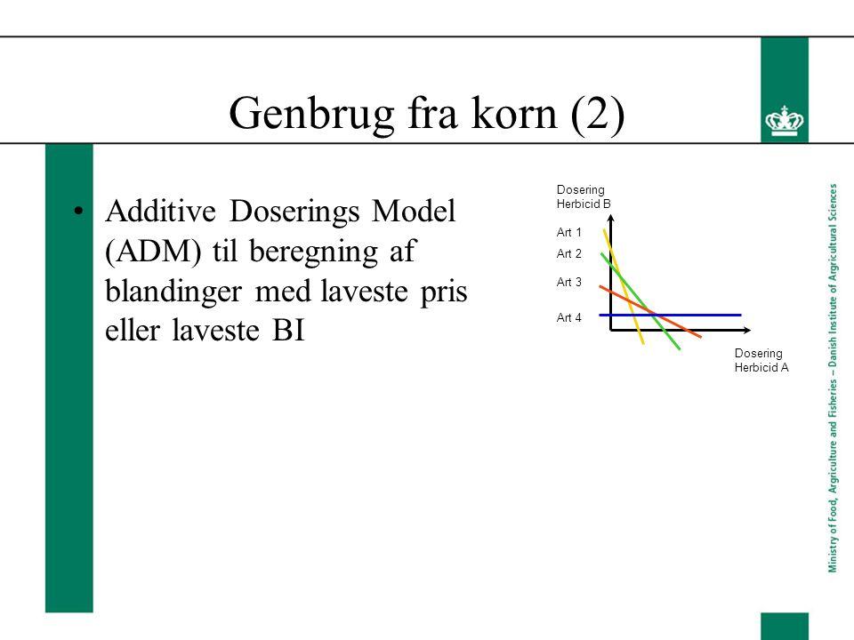 Genbrug fra korn (2) Additive Doserings Model (ADM) til beregning af blandinger med laveste pris eller laveste BI Art 1 Art 2 Art 3 Art 4 Dosering Herbicid A Dosering Herbicid B