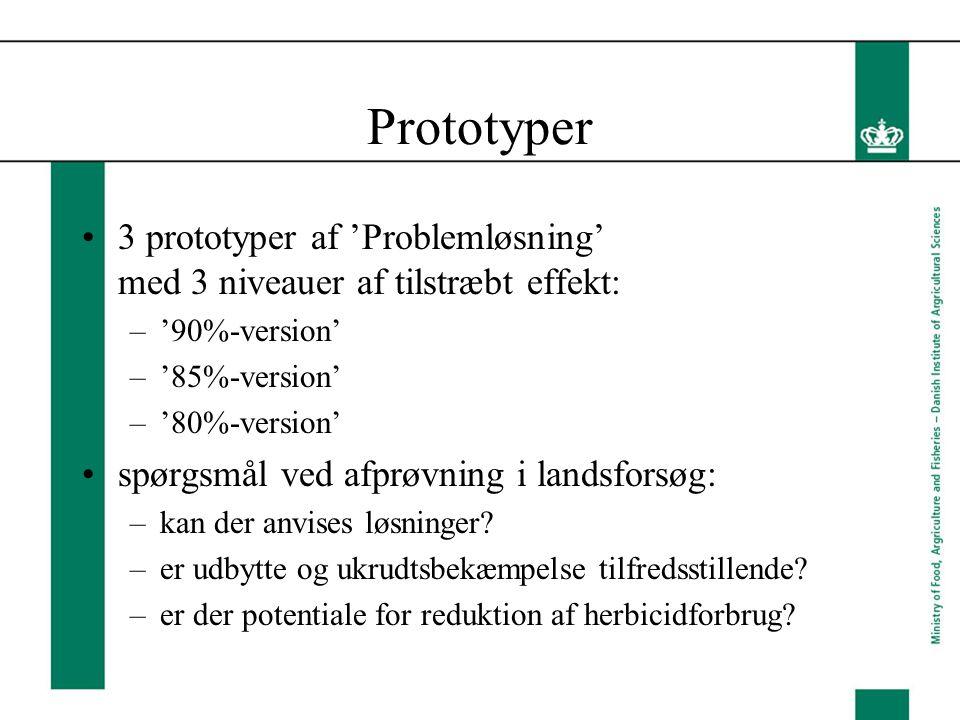 Prototyper 3 prototyper af 'Problemløsning' med 3 niveauer af tilstræbt effekt: –'90%-version' –'85%-version' –'80%-version' spørgsmål ved afprøvning i landsforsøg: –kan der anvises løsninger.