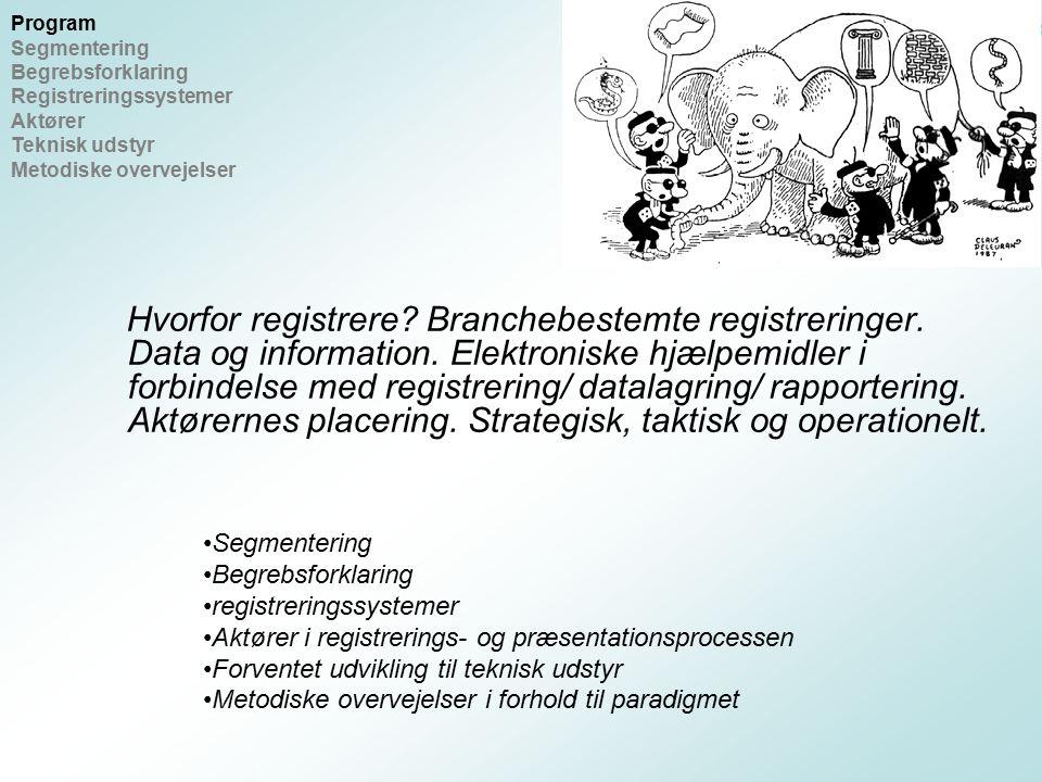 Hvorfor registrere. Branchebestemte registreringer.
