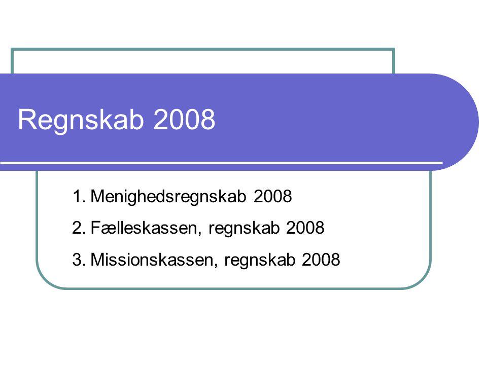 Regnskab 2008 1.Menighedsregnskab 2008 2.Fælleskassen, regnskab 2008 3.Missionskassen, regnskab 2008