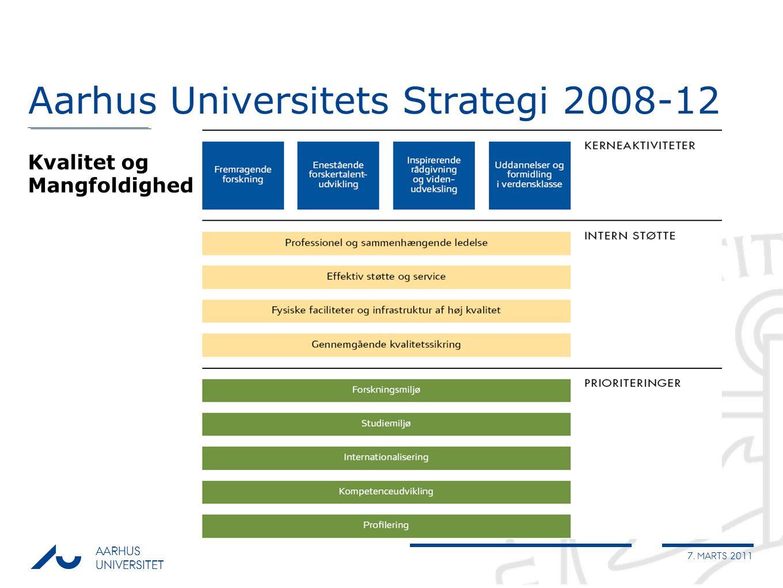 7. MARTS 2011 AARHUS UNIVERSITET Aarhus Universitets Strategi 2008-12 Kvalitet og Mangfoldighed