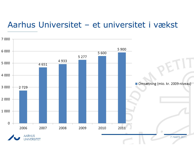 7. MARTS 2011 AARHUS UNIVERSITET Aarhus Universitet – et universitet i vækst