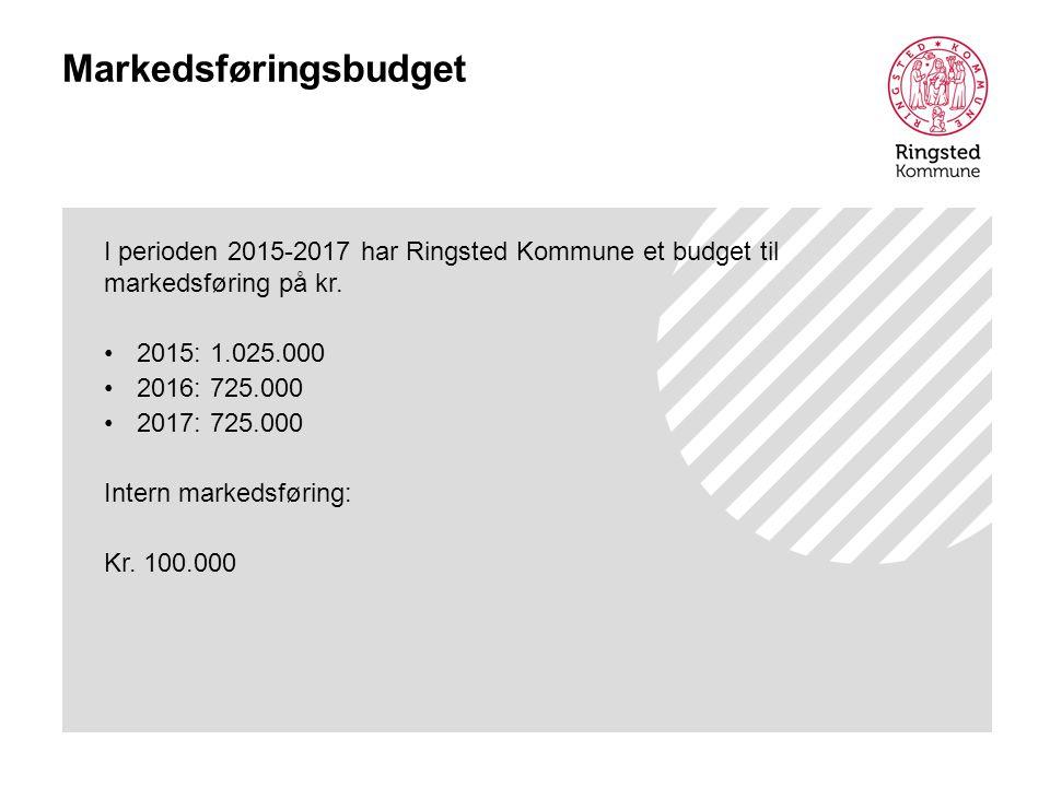 Markedsføringsbudget I perioden 2015-2017 har Ringsted Kommune et budget til markedsføring på kr.