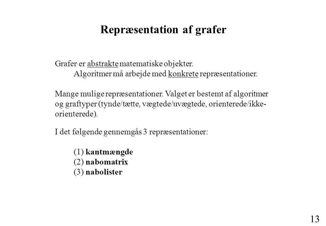 13 Repræsentation af grafer Grafer er abstrakte matematiske objekter.