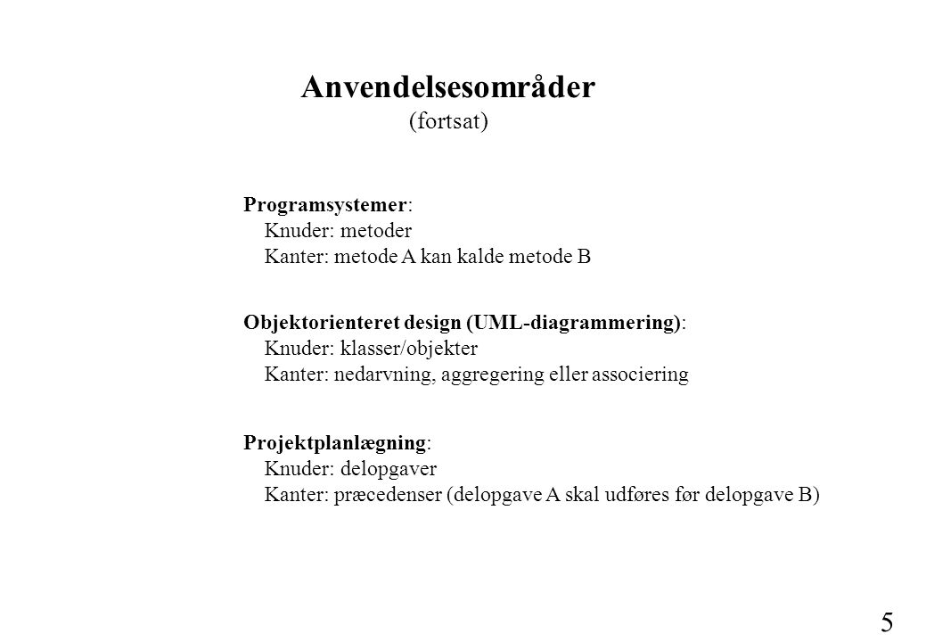 5 Objektorienteret design (UML-diagrammering): Knuder: klasser/objekter Kanter: nedarvning, aggregering eller associering Projektplanlægning: Knuder: delopgaver Kanter: præcedenser (delopgave A skal udføres før delopgave B) Programsystemer: Knuder: metoder Kanter: metode A kan kalde metode B Anvendelsesområder (fortsat)