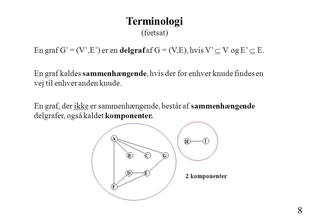 8 En graf G' = (V',E') er en delgraf af G = (V,E), hvis V'  V  og E'  E.